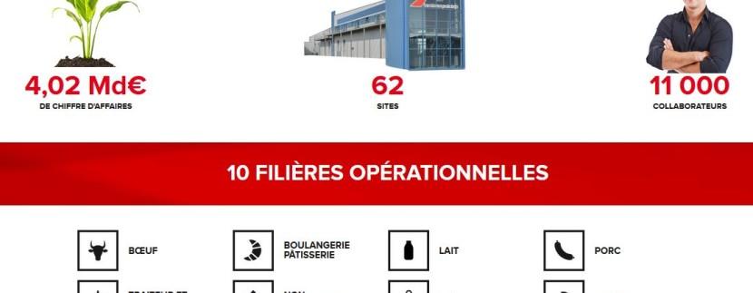 Agromousquetaires usine agroalimentaire Vitré Bretagne investissement